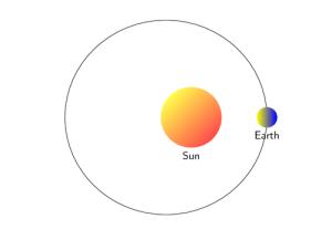 earth-orbit