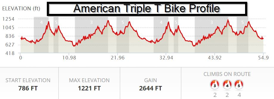 triplet_bike